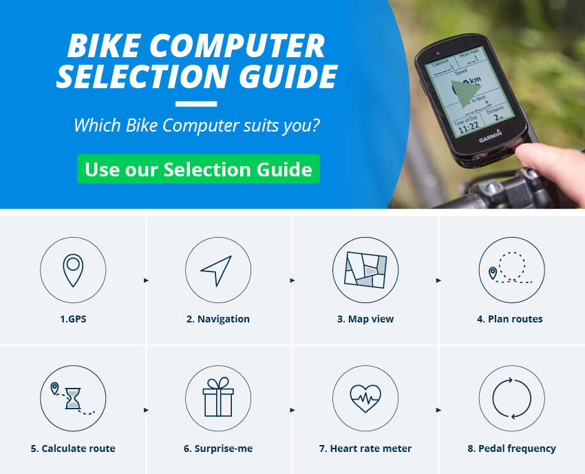 Cycle Computers & GPS