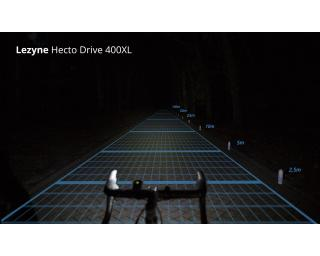 Lezyne Hecto Drive 400XL & KTV Drive LED Rear Verlichtingsset